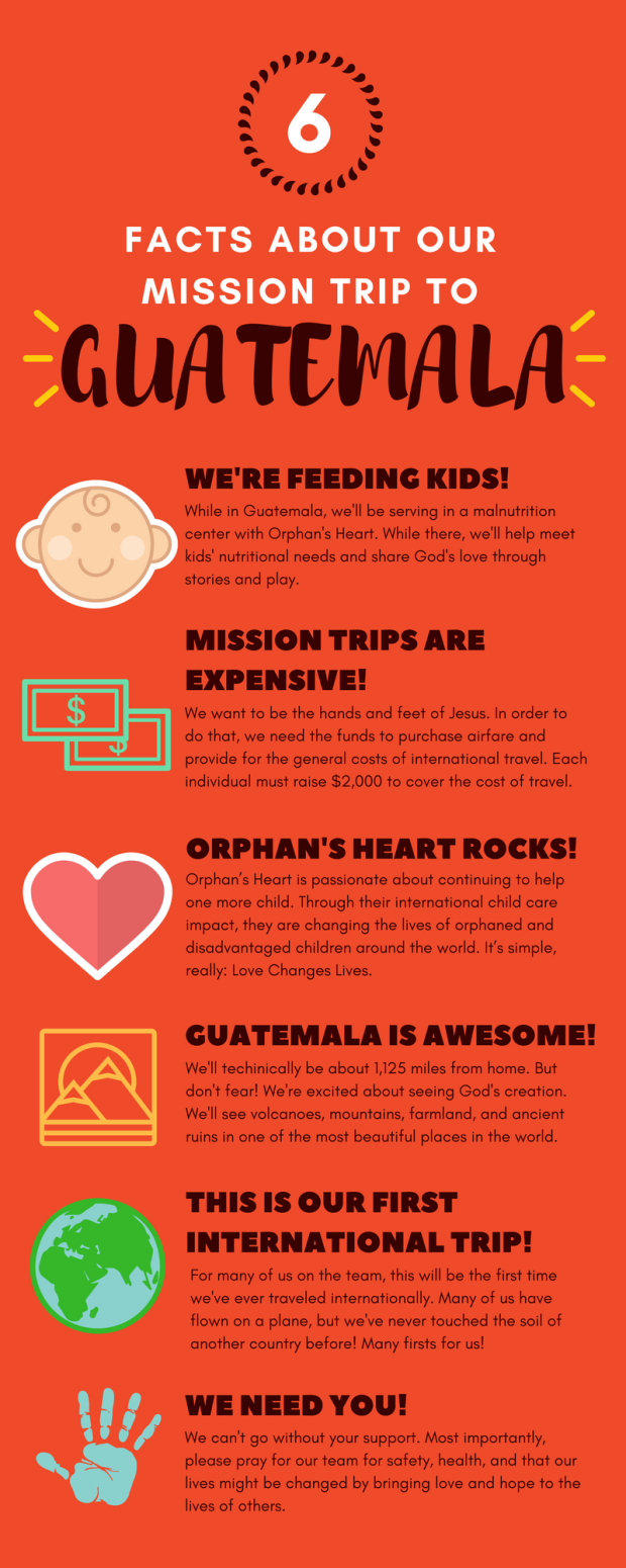 6 Facts about our Trip! 1.png